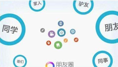 微信朋友圈营销技巧都有哪些