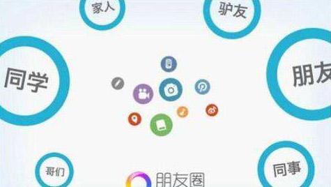 微信朋友圈营销技巧不可不知!